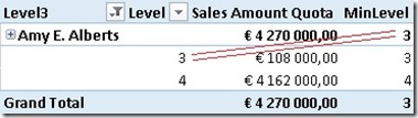 Calculation_MinLevel